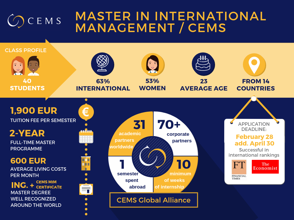Master in International Management/CEMS application deadline February 28, 2019