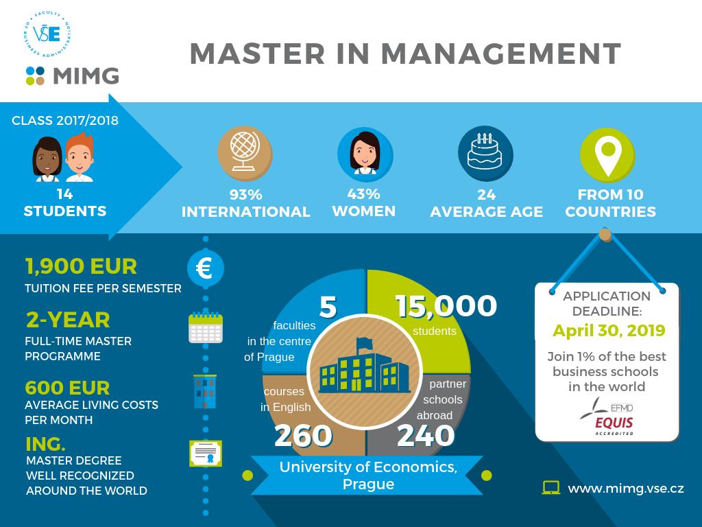 Master in Management application deadline on April 30, 2019